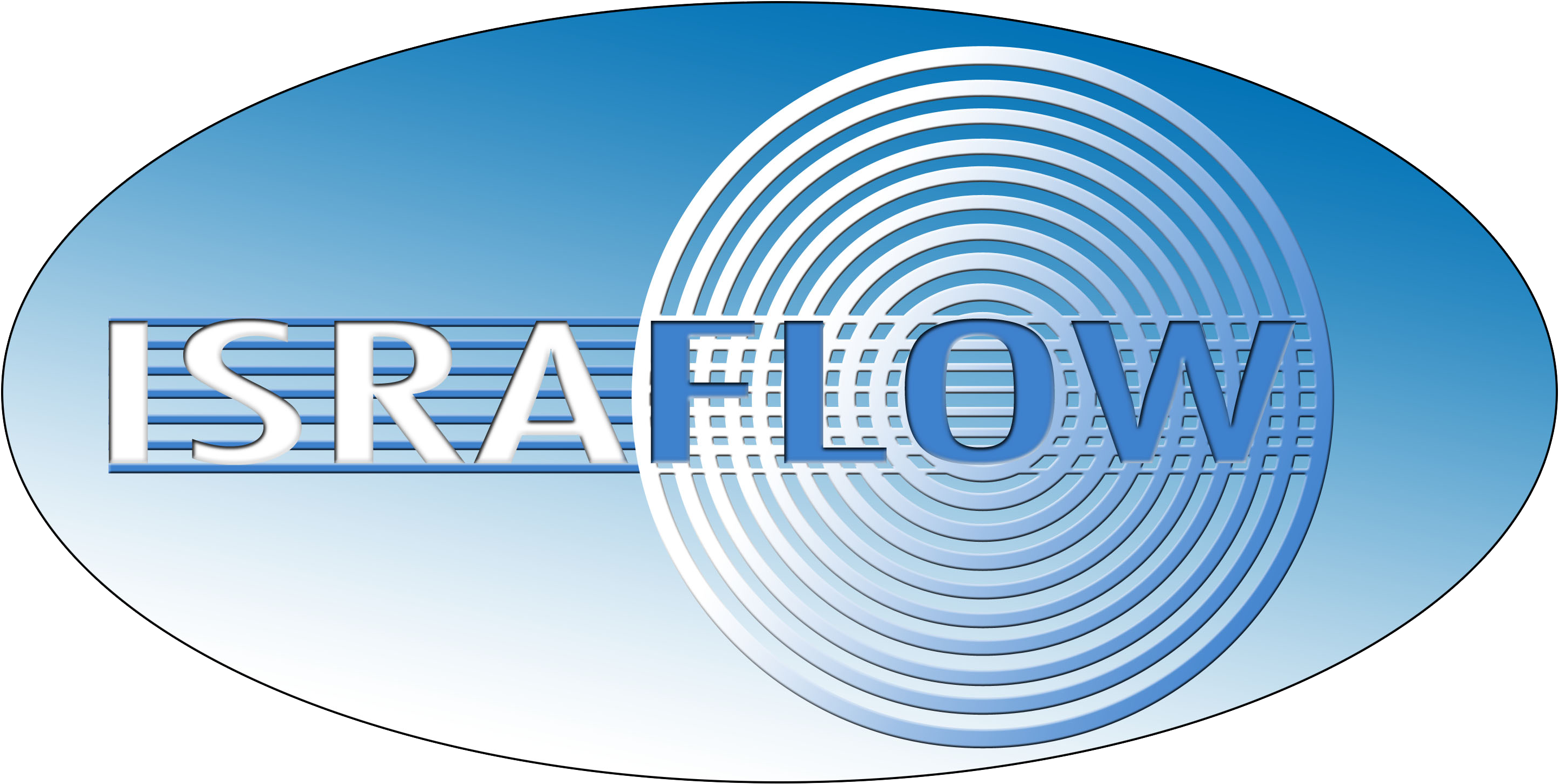 israflow